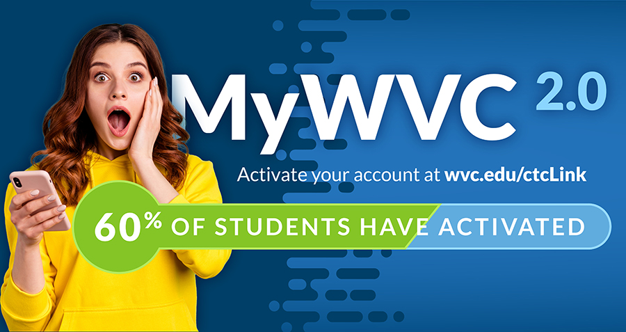 Active MyWVC 2.0